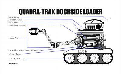 Quadra-Trak Dockside Loader